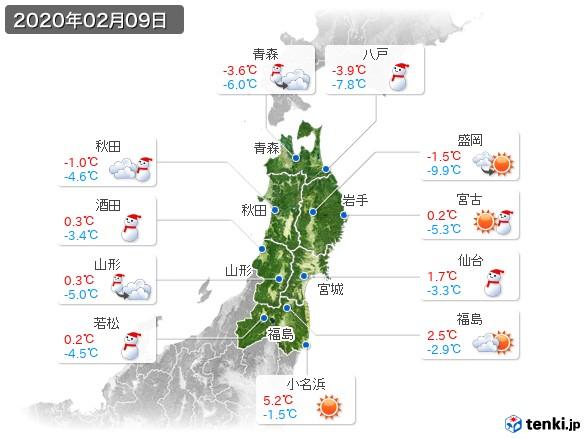 東北地方(2020年02月09日の天気