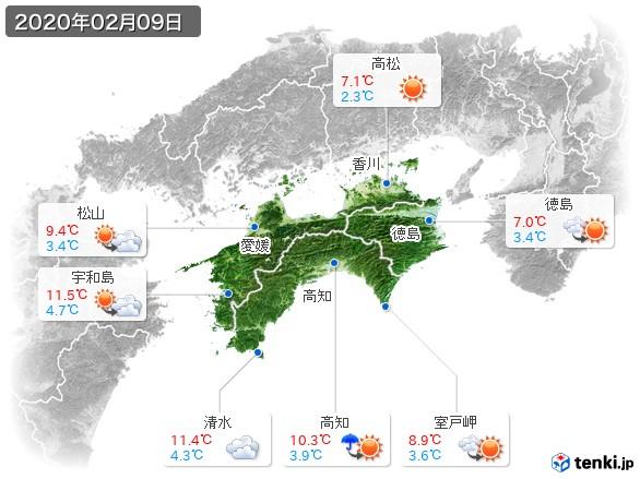 四国地方(2020年02月09日の天気