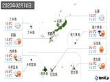 2020年02月10日の沖縄県の実況天気