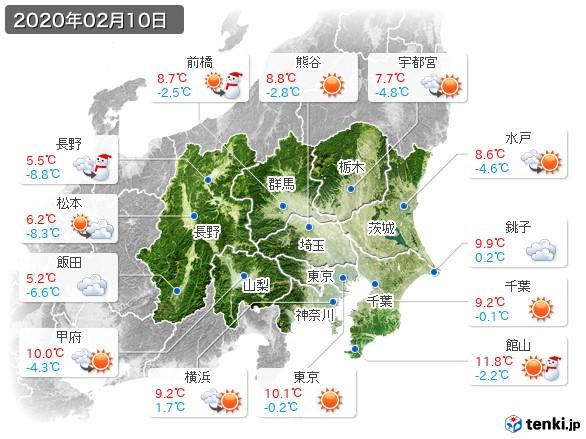 関東・甲信地方(2020年02月10日の天気