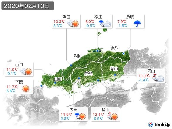 中国地方(2020年02月10日の天気