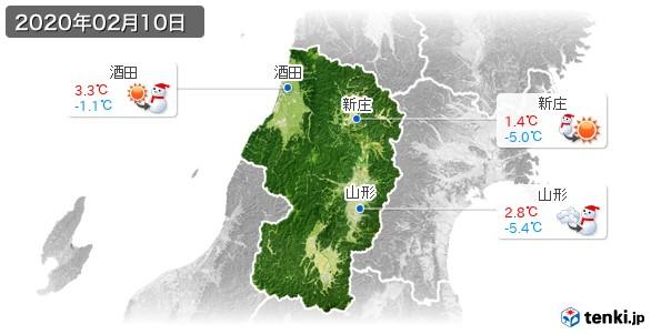 山形県(2020年02月10日の天気