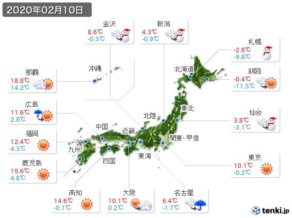 (2020年02月10日の天気