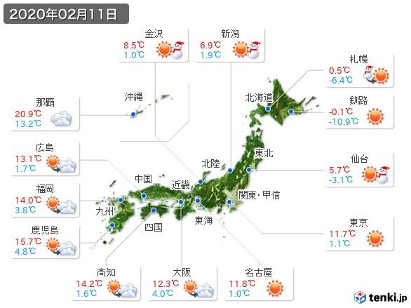 (2020年02月11日の天気