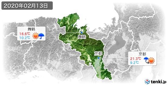 京都府(2020年02月13日の天気