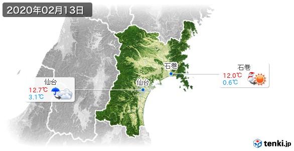 宮城県(2020年02月13日の天気