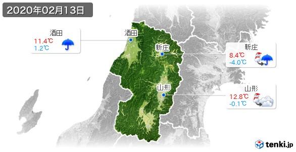 山形県(2020年02月13日の天気
