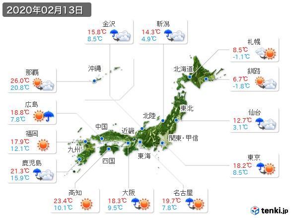 (2020年02月13日の天気