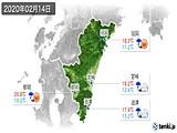 2020年02月14日の宮崎県の実況天気