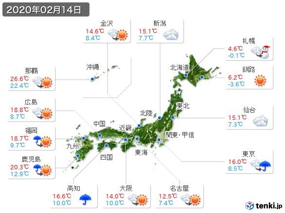 (2020年02月14日の天気
