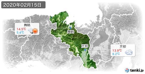 京都府(2020年02月15日の天気