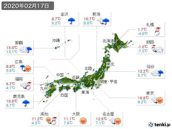 (2020年02月17日の天気