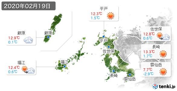 長崎県(2020年02月19日の天気