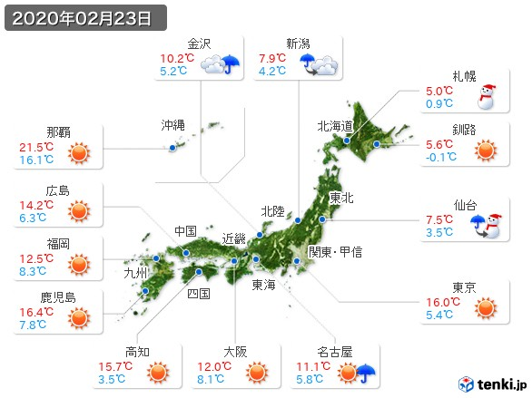 (2020年02月23日の天気