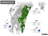 2020年02月25日の宮崎県の実況天気