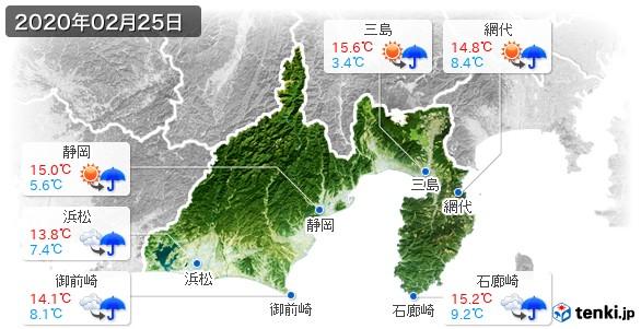 静岡県(2020年02月25日の天気