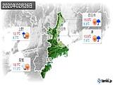 2020年02月26日の三重県の実況天気