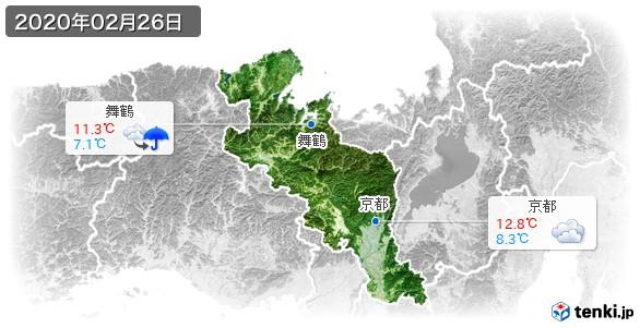 京都府(2020年02月26日の天気