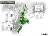 2020年02月28日の三重県の実況天気