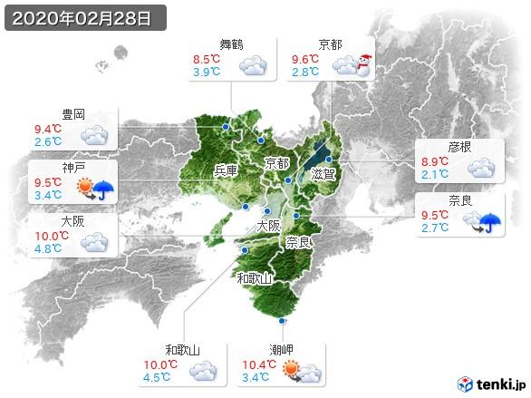 近畿地方(2020年02月28日の天気