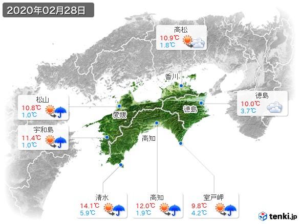 四国地方(2020年02月28日の天気