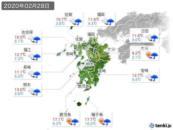 九州地方(2020年02月28日の天気
