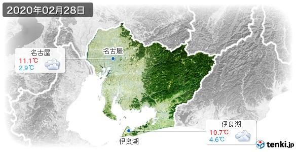 愛知県(2020年02月28日の天気
