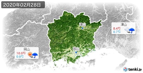 岡山県(2020年02月28日の天気