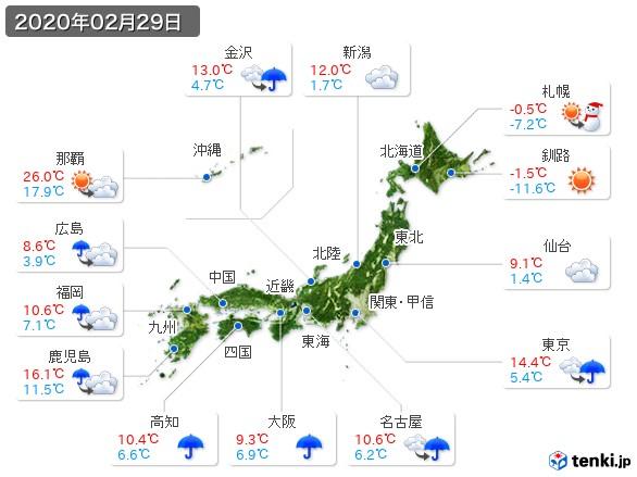 (2020年02月29日の天気