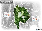 2020年03月01日の山梨県の実況天気
