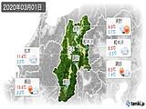 2020年03月01日の長野県の実況天気