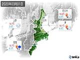 2020年03月01日の三重県の実況天気