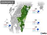 2020年03月01日の宮崎県の実況天気
