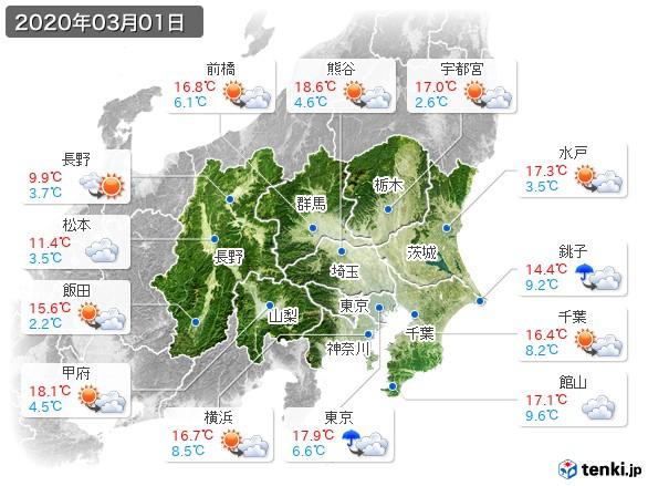 関東・甲信地方(2020年03月01日の天気