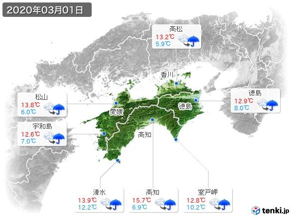 四国地方(2020年03月01日の天気