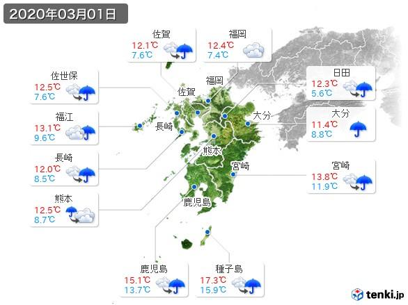 九州地方(2020年03月01日の天気