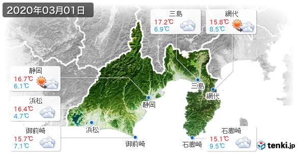 静岡県(2020年03月01日の天気