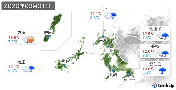 長崎県(2020年03月01日の天気