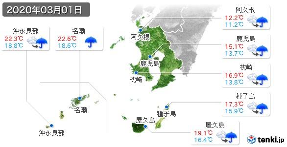 鹿児島県(2020年03月01日の天気