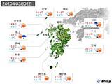 2020年03月02日の九州地方の実況天気