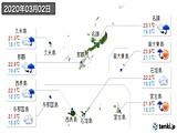 2020年03月02日の沖縄県の実況天気