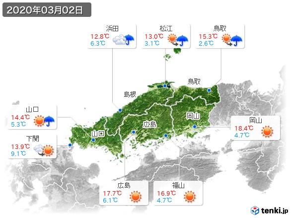 中国地方(2020年03月02日の天気