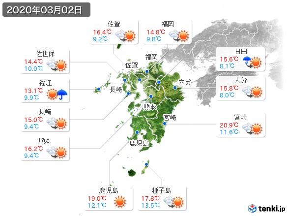 九州地方(2020年03月02日の天気