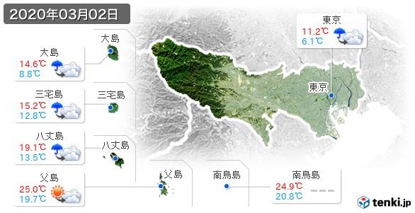 東京都(2020年03月02日の天気