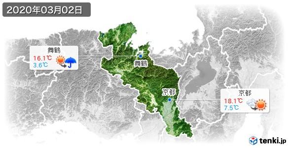京都府(2020年03月02日の天気