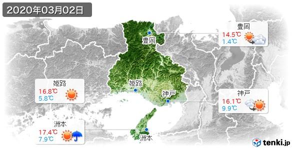 兵庫県(2020年03月02日の天気