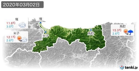 鳥取県(2020年03月02日の天気