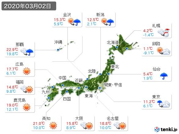 (2020年03月02日の天気