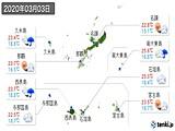 2020年03月03日の沖縄県の実況天気
