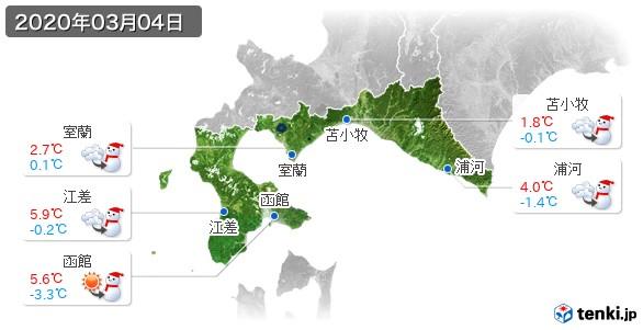 道南(2020年03月04日の天気